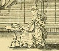 "1. Lady with a guittar, ""From Preston's edition of Bremner's tutor"", reprinted in Armstrong 1908, p. 7"